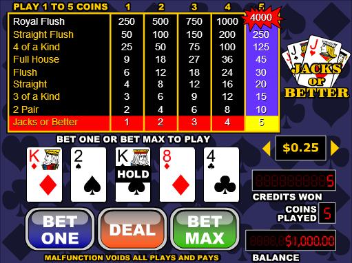 Free Slots Jacks Or Better