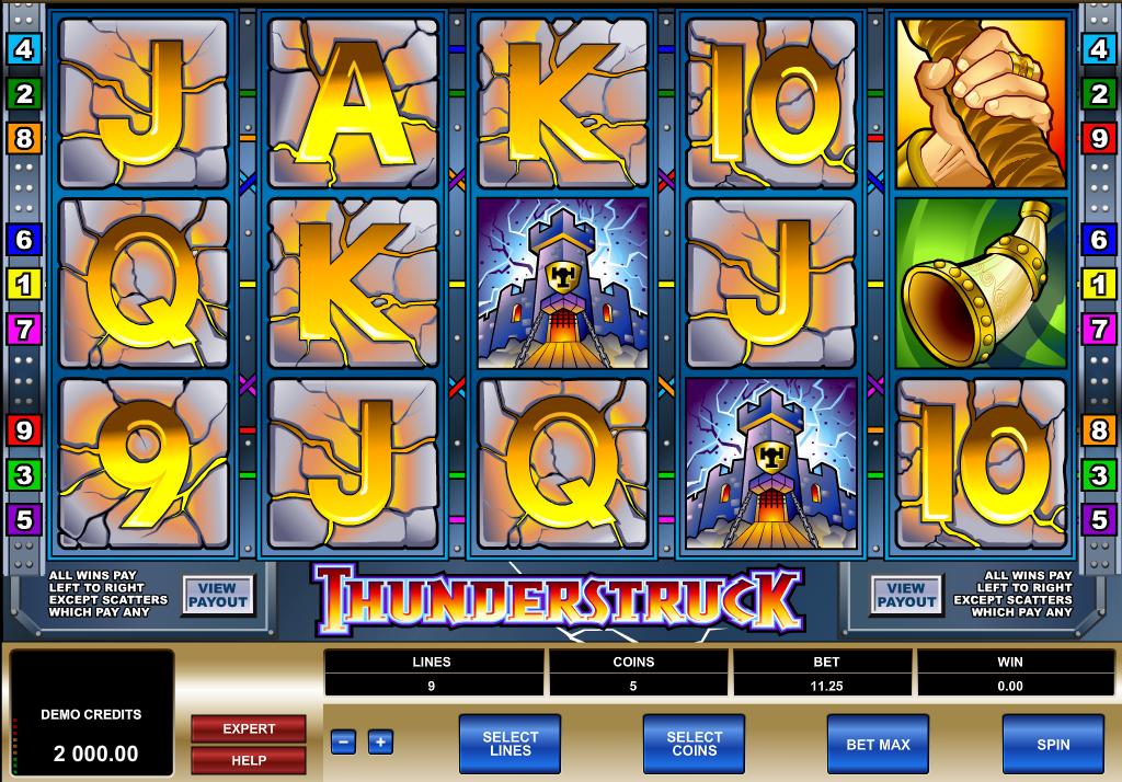 Thunderstruck Online