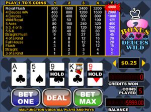 Online Bonus Deuces Wild Slot