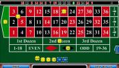 Slot Machine Globe Roulette Online