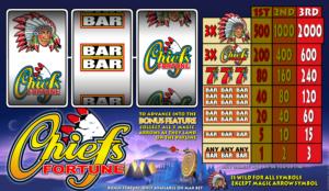 Online Chiefs Fortune Slot
