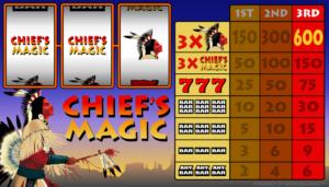Slot Machine Chiefs Magic Online
