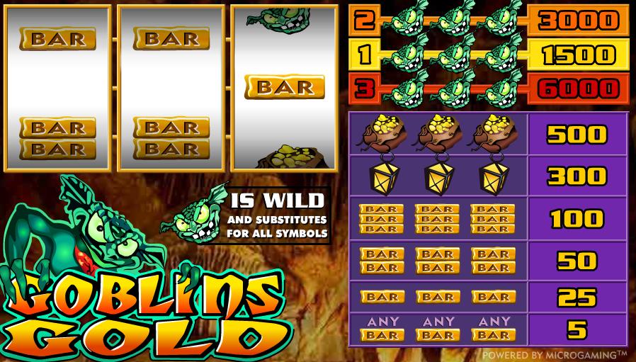 Planet casino no deposit bonus 2020