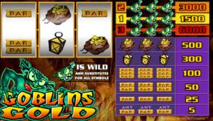 Online Goblins Gold Slot