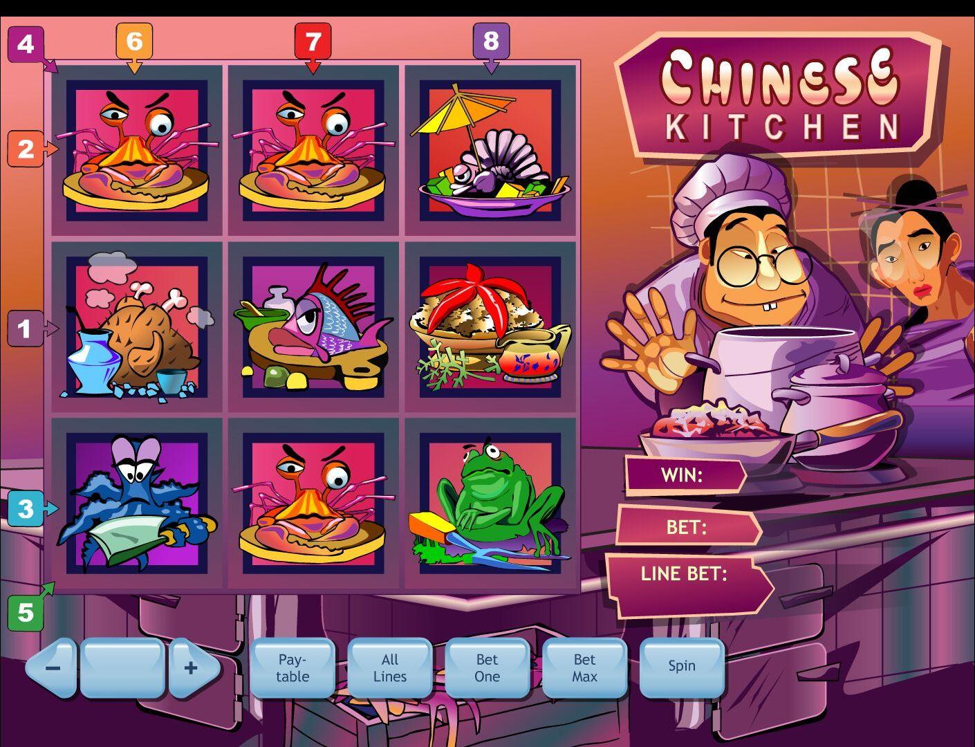 Chinese Kitchen